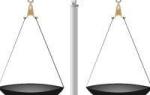 Как вернуть деньги за судебные расходы?