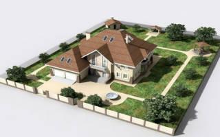 Как получить право собственности на частный дом?