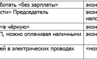 Законны ли действия председателя СНТ