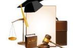 Как проходит заседание апелляционного суда?