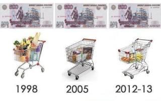 Как рассчитать денежные средства с учетом инфляции?